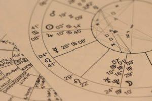 Free Daily Horoscope: Next Three Days | The Spiritual Parlour